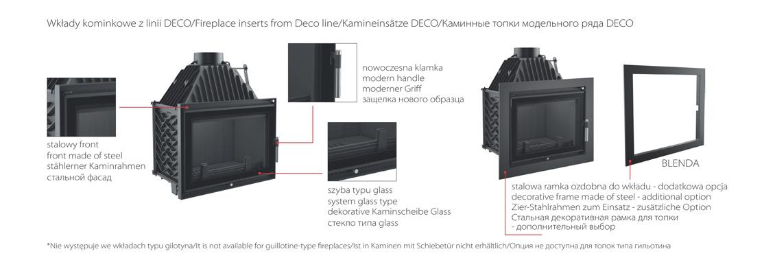Wkłady kominkowe z linii DECO Kratki.pl
